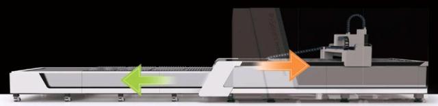 автоматическая система смены столов Bodor S